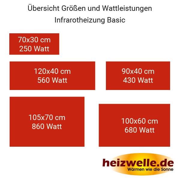 Infrarotheizung Basic 860 Watt